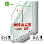 全室標準!Low-E 複層ガラス