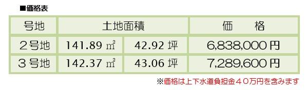 撫川 価格表